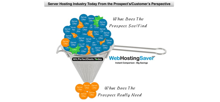 spend-your-webhosting-budget-wisely-compare-and-save - WebHostingSaver.com