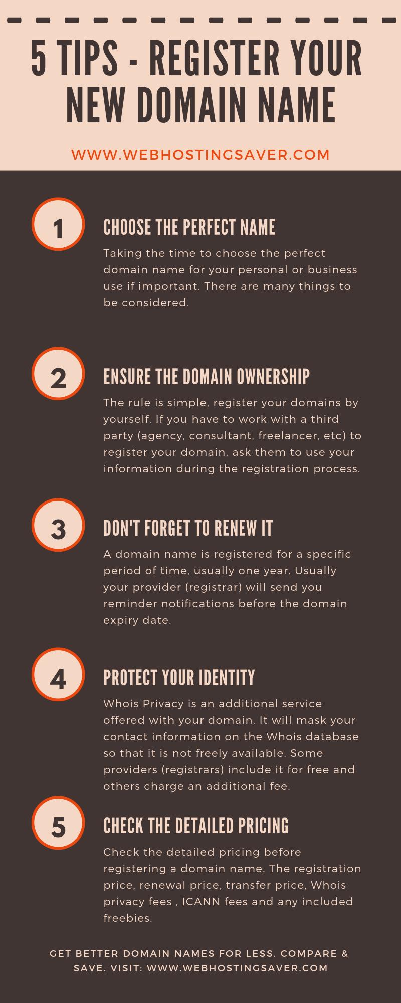 5 Tips - Register Your Domain Name | WebHostingSaver.com
